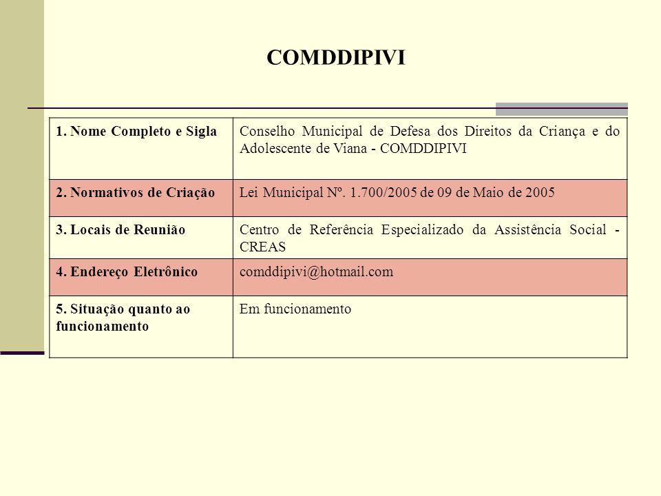 1. Nome Completo e SiglaConselho Municipal de Defesa dos Direitos da Criança e do Adolescente de Viana - COMDDIPIVI 2. Normativos de CriaçãoLei Munici
