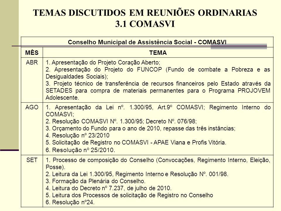 OUT1.Leitura e aprovação da Resolução nº24 e Resolução nº25/2010.