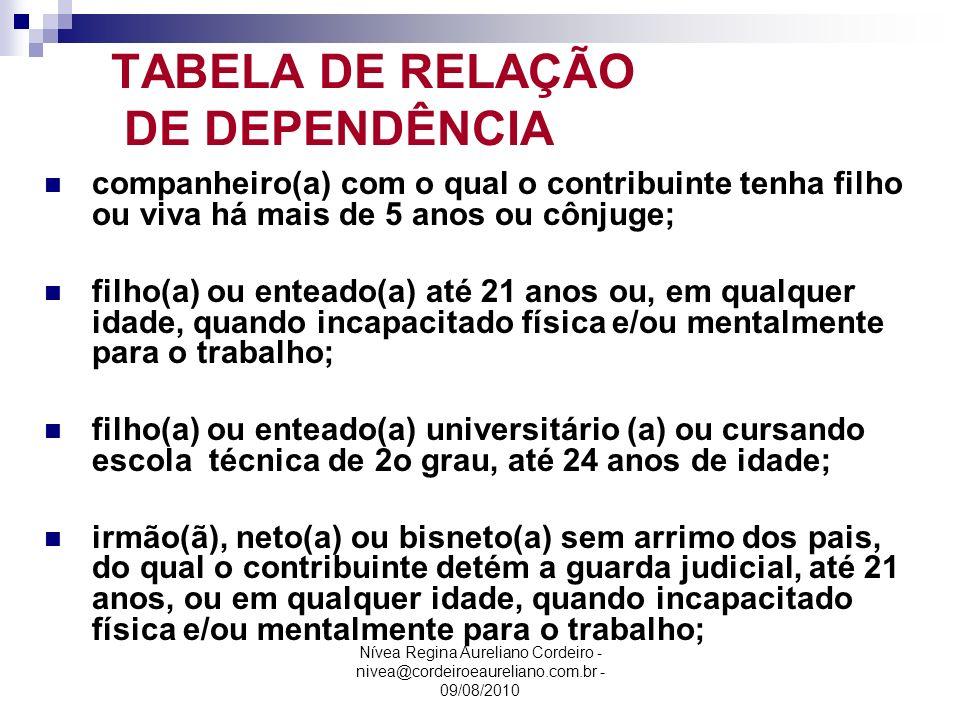 Nívea Regina Aureliano Cordeiro - nivea@cordeiroeaureliano.com.br - 09/08/2010 TABELA DE RELAÇÃO DE DEPENDÊNCIA companheiro(a) com o qual o contribuin