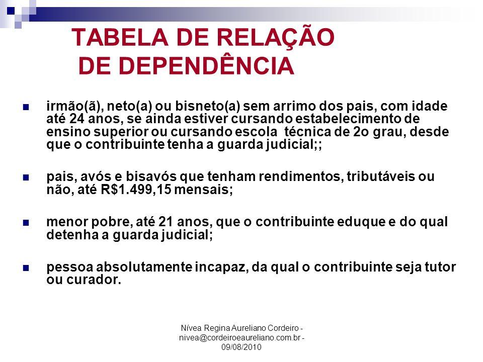Nívea Regina Aureliano Cordeiro - nivea@cordeiroeaureliano.com.br - 09/08/2010 TABELA DE RELAÇÃO DE DEPENDÊNCIA irmão(ã), neto(a) ou bisneto(a) sem ar