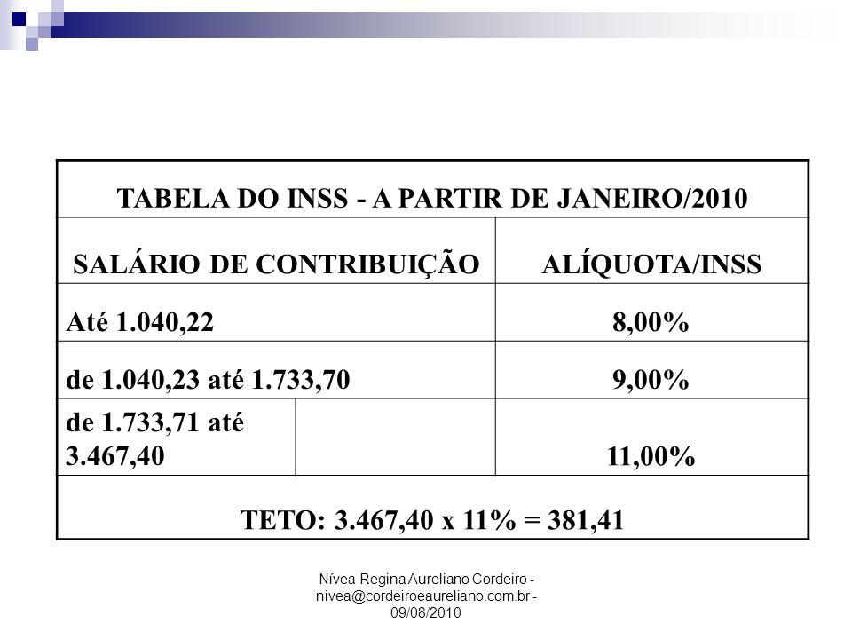 TABELA DO INSS - A PARTIR DE JANEIRO/2010 SALÁRIO DE CONTRIBUIÇÃOALÍQUOTA/INSS Até 1.040,228,00% de 1.040,23 até 1.733,709,00% de 1.733,71 até 3.467,4