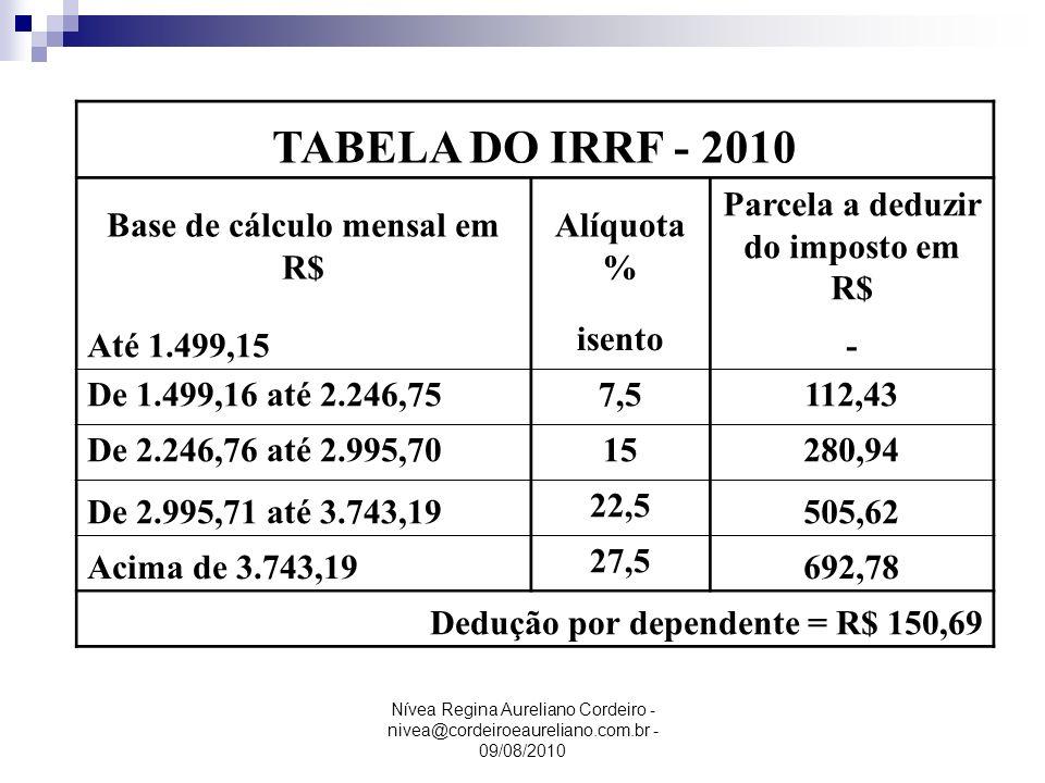 TABELA DO IRRF - 2010 Base de cálculo mensal em R$ Alíquota % Parcela a deduzir do imposto em R$ Até 1.499,15 isento - De 1.499,16 até 2.246,757,5112,