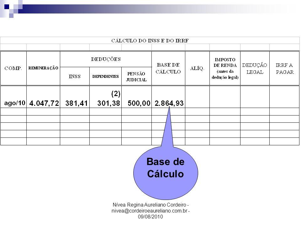 Nívea Regina Aureliano Cordeiro - nivea@cordeiroeaureliano.com.br - 09/08/2010 Base de Cálculo
