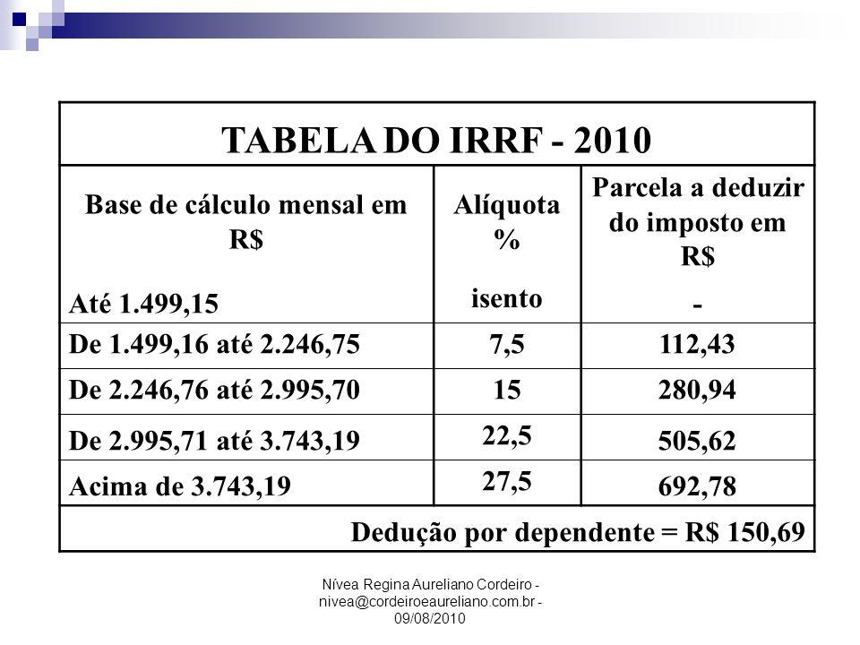 Nívea Regina Aureliano Cordeiro - nivea@cordeiroeaureliano.com.br - 09/08/2010 TABELA DO IRRF - 2010 Base de cálculo mensal em R$ Alíquota % Parcela a