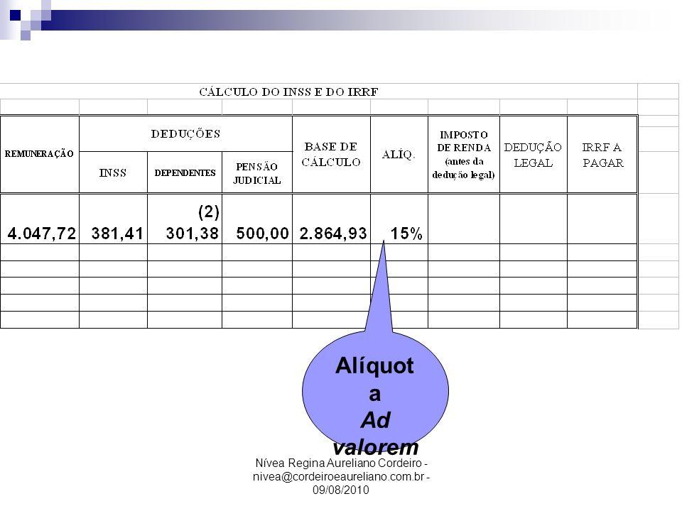 Nívea Regina Aureliano Cordeiro - nivea@cordeiroeaureliano.com.br - 09/08/2010 Alíquot a Ad valorem