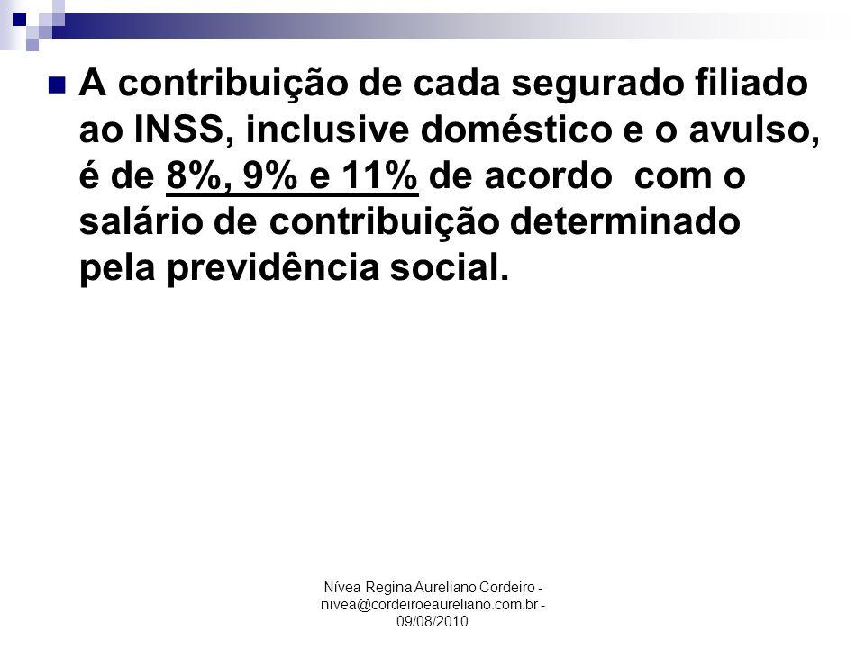 Nívea Regina Aureliano Cordeiro - nivea@cordeiroeaureliano.com.br - 09/08/2010 Base de Cálculo É o valor sobre o qual é aplicada a alíquota (percentual) para apurar o valor do tributo a pagar.