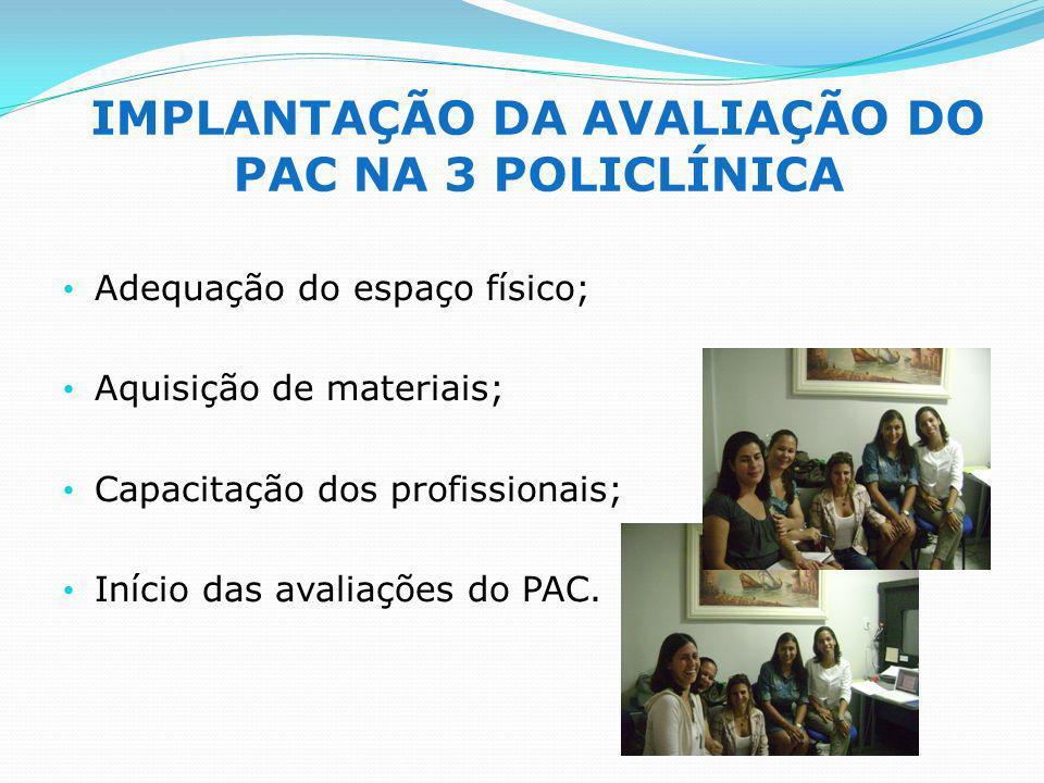 IMPLANTAÇÃO DA AVALIAÇÃO DO PAC NA 3 POLICLÍNICA Adequação do espaço físico; Aquisição de materiais; Capacitação dos profissionais; Início das avaliaç
