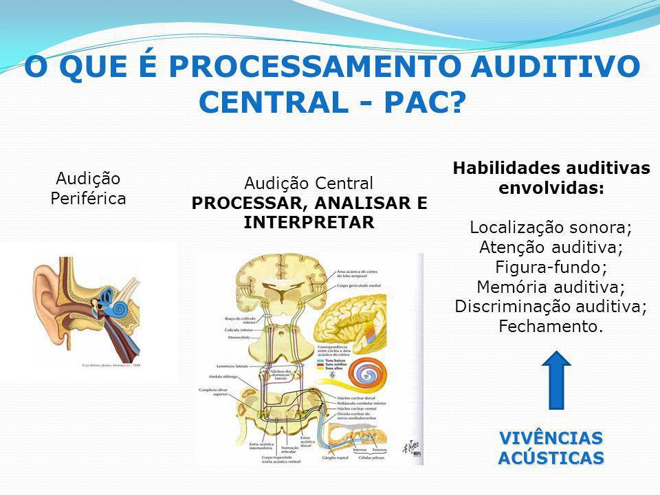O QUE É PROCESSAMENTO AUDITIVO CENTRAL - PAC? Audição Periférica Audição Central PROCESSAR, ANALISAR E INTERPRETAR Habilidades auditivas envolvidas: L