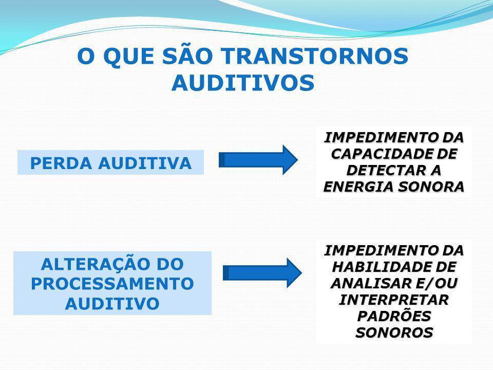 O QUE SÃO TRANSTORNOS AUDITIVOS PERDA AUDITIVA ALTERAÇÃO DO PROCESSAMENTO AUDITIVO IMPEDIMENTO DA CAPACIDADE DE DETECTAR A ENERGIA SONORA IMPEDIMENTO