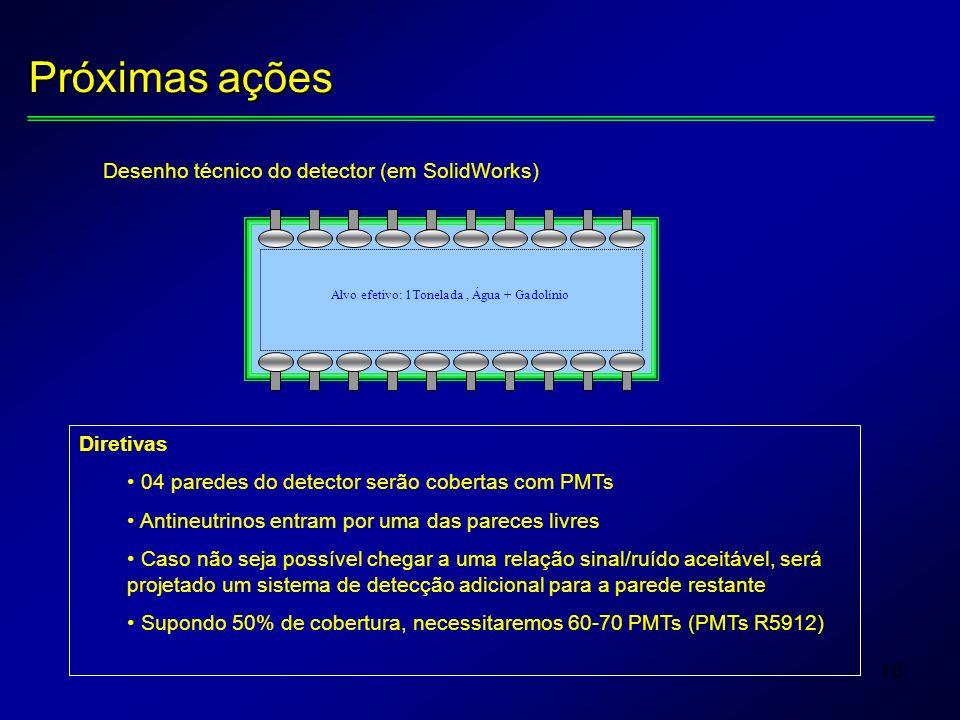 10 Próximas ações Diretivas 04 paredes do detector serão cobertas com PMTs Antineutrinos entram por uma das pareces livres Caso não seja possível chegar a uma relação sinal/ruído aceitável, será projetado um sistema de detecção adicional para a parede restante Supondo 50% de cobertura, necessitaremos 60-70 PMTs (PMTs R5912) Alvo efetivo: 1Tonelada, Água + Gadolínio Desenho técnico do detector (em SolidWorks)