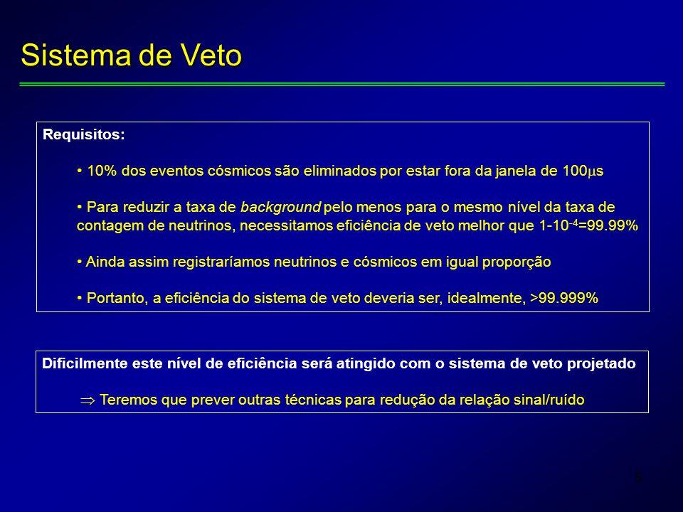 5 Sistema de Veto Requisitos: 10% dos eventos cósmicos são eliminados por estar fora da janela de 100 s Para reduzir a taxa de background pelo menos para o mesmo nível da taxa de contagem de neutrinos, necessitamos eficiência de veto melhor que 1-10 -4 =99.99% Ainda assim registraríamos neutrinos e cósmicos em igual proporção Portanto, a eficiência do sistema de veto deveria ser, idealmente, >99.999% Dificilmente este nível de eficiência será atingido com o sistema de veto projetado Teremos que prever outras técnicas para redução da relação sinal/ruído