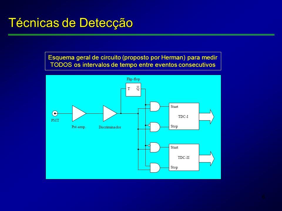 6 Técnicas de Detecção PMT Pré-amp.