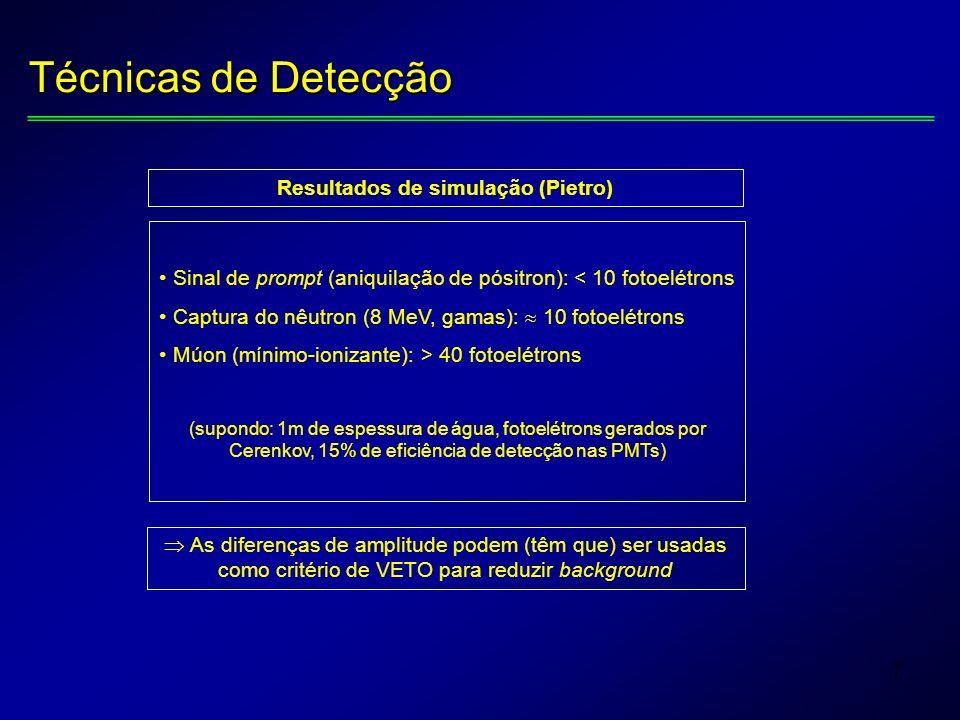 7 Técnicas de Detecção Resultados de simulação (Pietro) Sinal de prompt (aniquilação de pósitron): < 10 fotoelétrons Captura do nêutron (8 MeV, gamas): 10 fotoelétrons Múon (mínimo-ionizante): > 40 fotoelétrons (supondo: 1m de espessura de água, fotoelétrons gerados por Cerenkov, 15% de eficiência de detecção nas PMTs) As diferenças de amplitude podem (têm que) ser usadas como critério de VETO para reduzir background