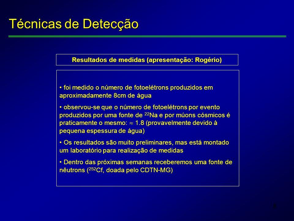 9 Próximas ações Medir com precisão o número de fotoelétrons Cerenkov (gerados por 22 Na, 252 Cf e múons) em um volume de água comparável com o do detector final Comparar (interagir) os resultados com dados de simulação Ajustar os parâmetros de simulação até um grau de confiabilidade que nos permita projetar detalhes do detector central Tratar outras fontes de background (radiação ambiente, radiação das PMTs, nêutrons do próprio reator, nêutrons de espalação, eventos casuais, erros sistemáticos...) Fazer upgrade (hardware e software) do tanque montado em Angra para realização de medidas precisas de fluxo de múons.