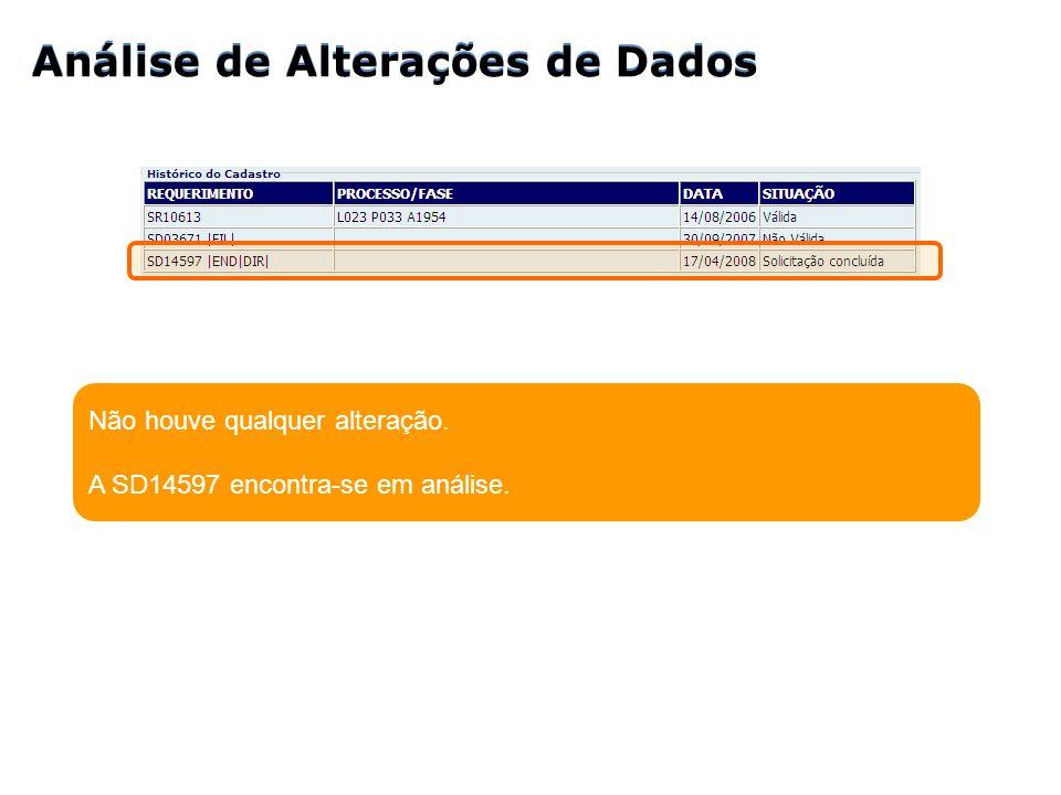 Análise de Alterações de Dados Não houve qualquer alteração. A SD14597 encontra-se em análise.
