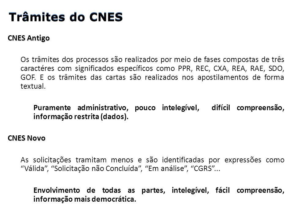 CNES Antigo Os trâmites dos processos são realizados por meio de fases compostas de três caractéres com significados específicos como PPR, REC, CXA, R
