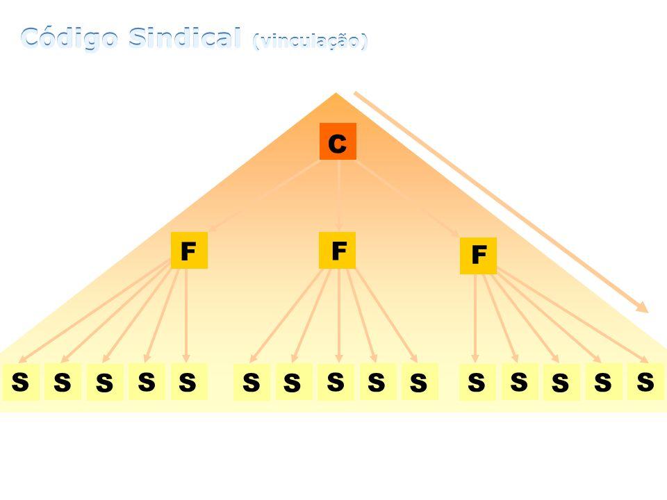 C F F F S S S S S S S S S S SS S S S Código Sindical (vinculação)