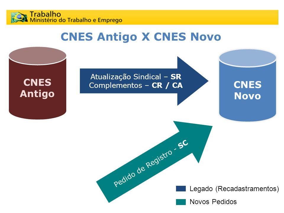 CNES Antigo CNES Novo Atualização Sindical – SR Complementos – CR / CA Pedido de Registro - SC Legado (Recadastramentos) Novos Pedidos CNES Antigo X C
