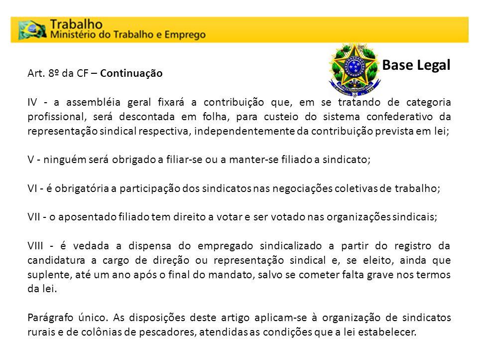 Base Legal Art. 8º da CF – Continuação IV - a assembléia geral fixará a contribuição que, em se tratando de categoria profissional, será descontada em