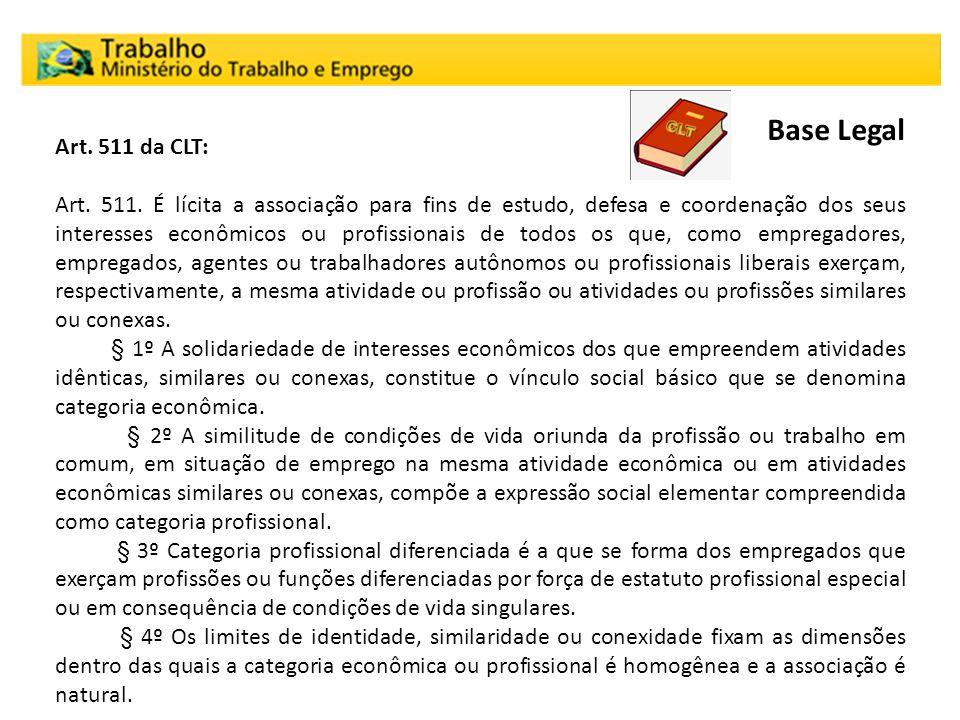 Base Legal Art. 511 da CLT: Art. 511. É lícita a associação para fins de estudo, defesa e coordenação dos seus interesses econômicos ou profissionais