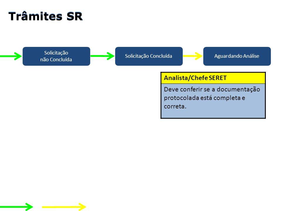 Solicitação não Concluída Solicitação Concluída Aguardando Análise Analista/Chefe SERET Deve conferir se a documentação protocolada está completa e co