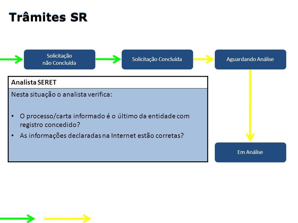 Solicitação não Concluída Solicitação ConcluídaAguardando Análise Em Análise Analista SERET Nesta situação o analista verifica: O processo/carta infor