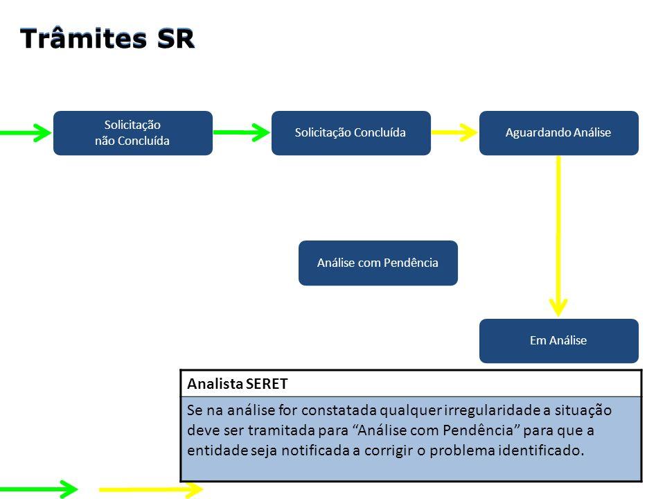 Entidade Chefe SERET Analista Solicitação não Concluída Solicitação ConcluídaAguardando Análise Em Análise Análise com Pendência Analista SERET Se na