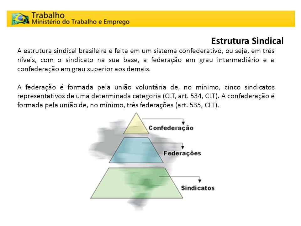 Estrutura Sindical A estrutura sindical brasileira é feita em um sistema confederativo, ou seja, em três níveis, com o sindicato na sua base, a federa