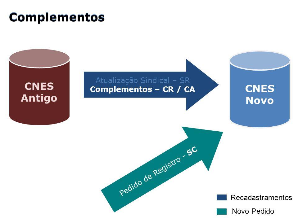 CNES Antigo CNES Novo Atualização Sindical – SR Complementos – CR / CA Pedido de Registro - SC Recadastramentos Novo Pedido Complementos