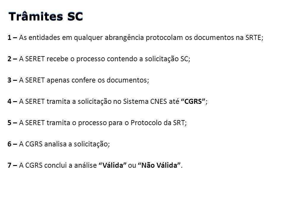 1 – As entidades em qualquer abrangência protocolam os documentos na SRTE; 2 – A SERET recebe o processo contendo a solicitação SC; 3 – A SERET apenas