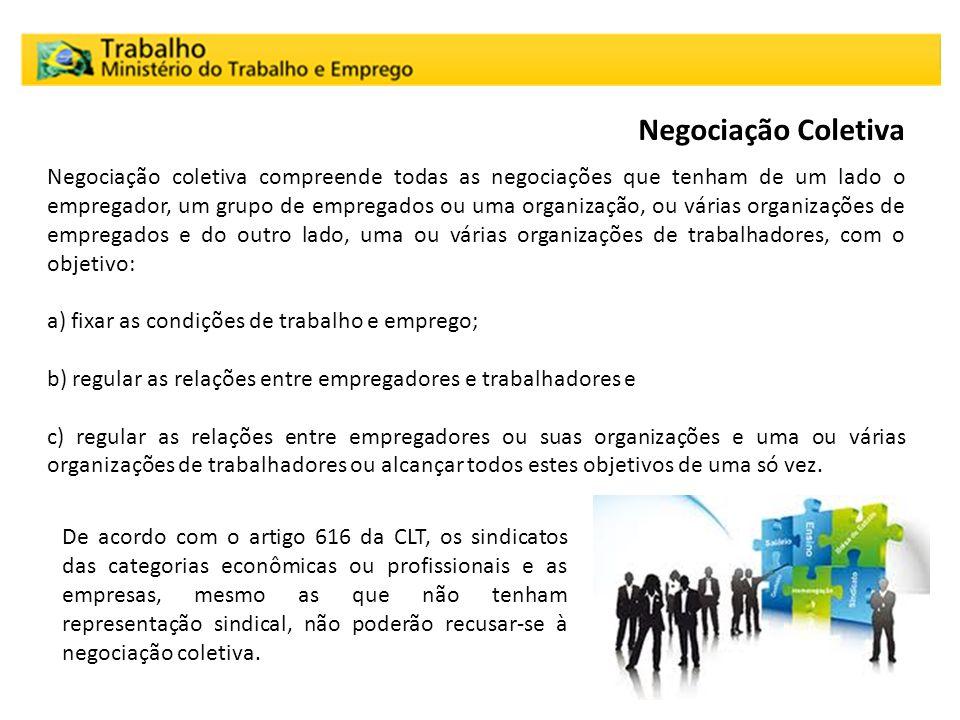 Negociação coletiva compreende todas as negociações que tenham de um lado o empregador, um grupo de empregados ou uma organização, ou várias organizaç