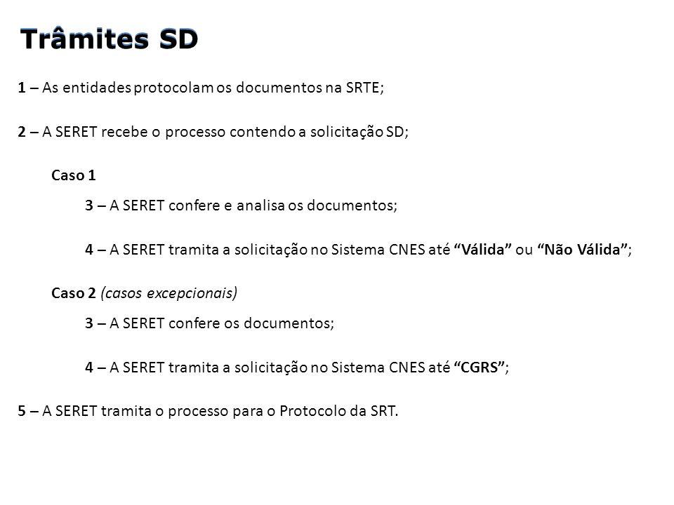 1 – As entidades protocolam os documentos na SRTE; 2 – A SERET recebe o processo contendo a solicitação SD; Caso 1 3 – A SERET confere e analisa os do