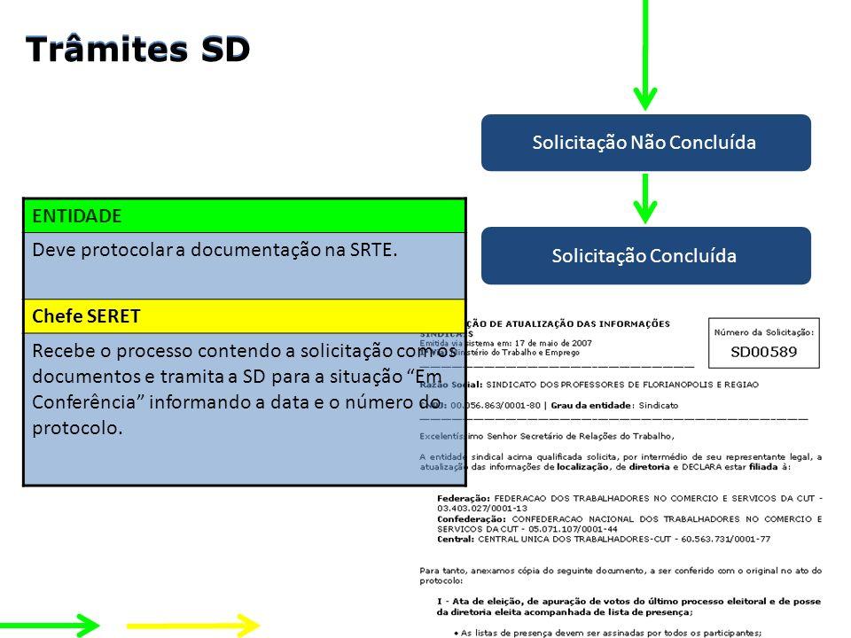 Solicitação Não Concluída Solicitação Concluída ENTIDADE Deve protocolar a documentação na SRTE. Chefe SERET Recebe o processo contendo a solicitação