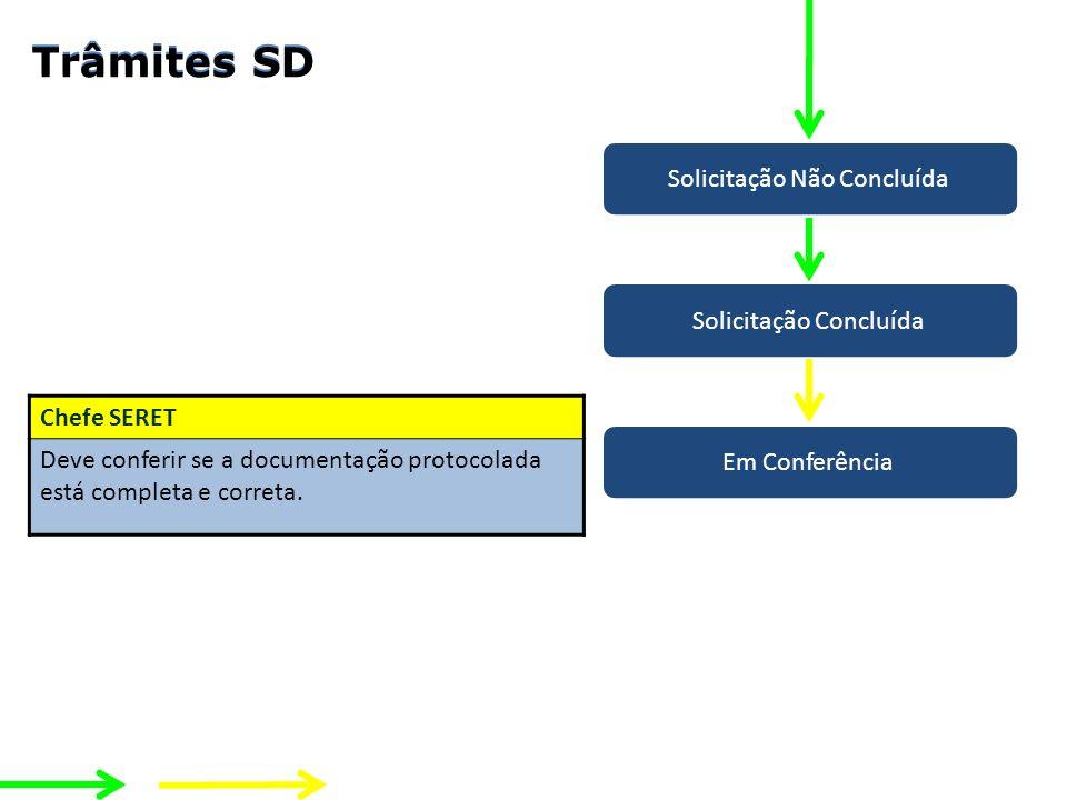Entidade Chefe SERET Solicitação Não Concluída Solicitação Concluída Chefe SERET Deve conferir se a documentação protocolada está completa e correta.