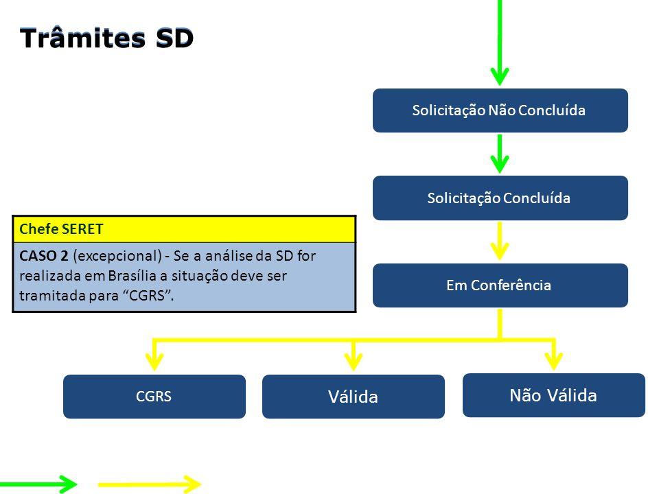 Entidade Chefe SERET Solicitação Não Concluída Solicitação Concluída Chefe SERET CASO 2 (excepcional) - Se a análise da SD for realizada em Brasília a