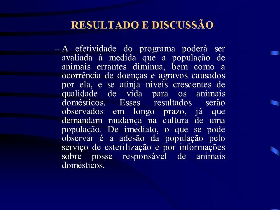 RESULTADO E DISCUSSÃO –A efetividade do programa poderá ser avaliada à medida que a população de animais errantes diminua, bem como a ocorrência de do