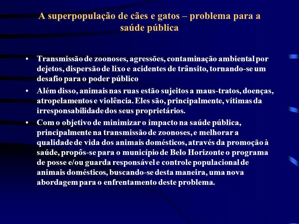 A superpopulação de cães e gatos – problema para a saúde pública Transmissão de zoonoses, agressões, contaminação ambiental por dejetos, dispersão de