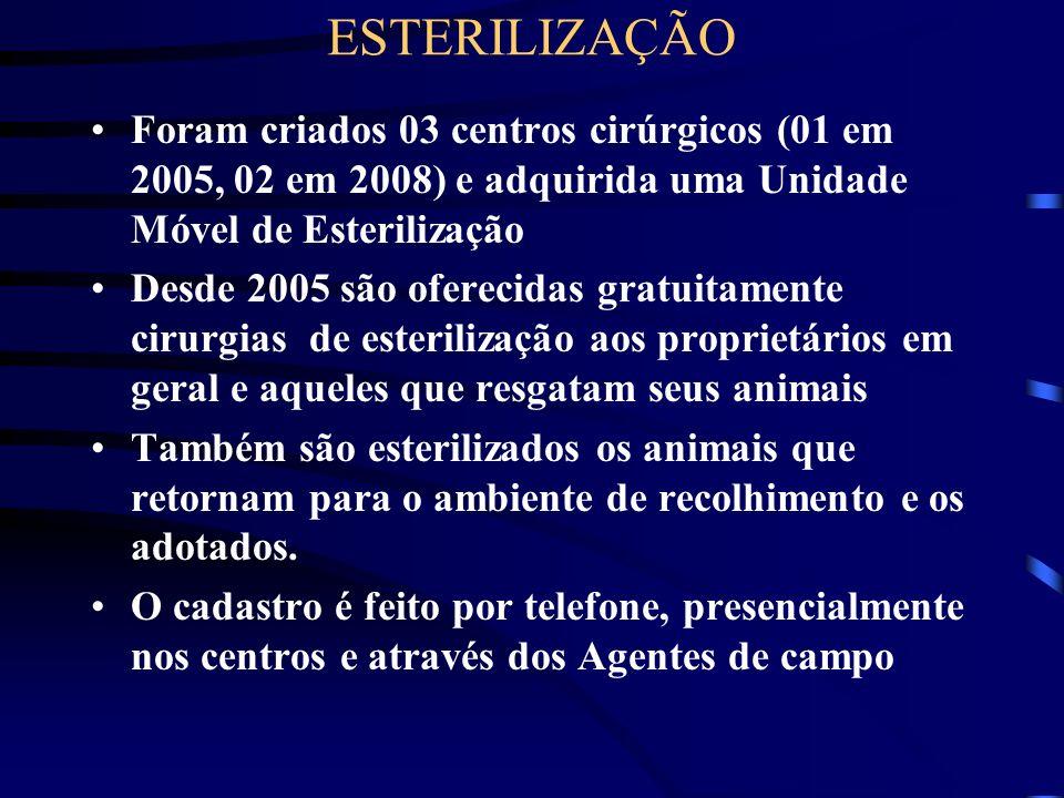 ESTERILIZAÇÃO Foram criados 03 centros cirúrgicos (01 em 2005, 02 em 2008) e adquirida uma Unidade Móvel de Esterilização Desde 2005 são oferecidas gr