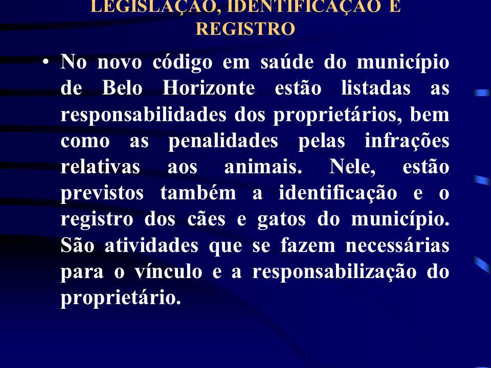 LEGISLAÇÃO, IDENTIFICAÇÃO E REGISTRO No novo código em saúde do município de Belo Horizonte estão listadas as responsabilidades dos proprietários, bem