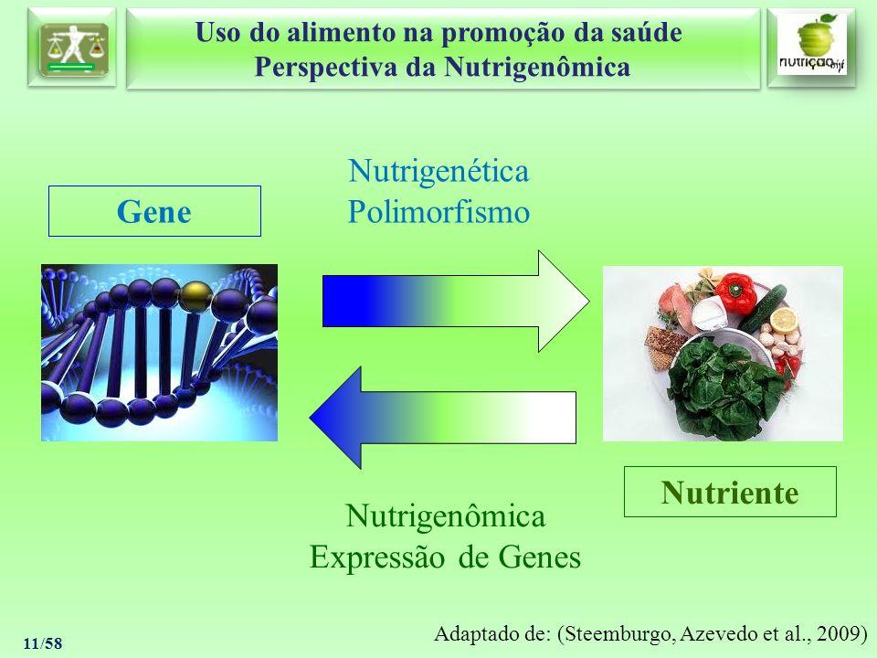 Uso do alimento na promoção da saúde Perspectiva da Nutrigenômica Uso do alimento na promoção da saúde Perspectiva da Nutrigenômica 11/58 Gene Nutrien