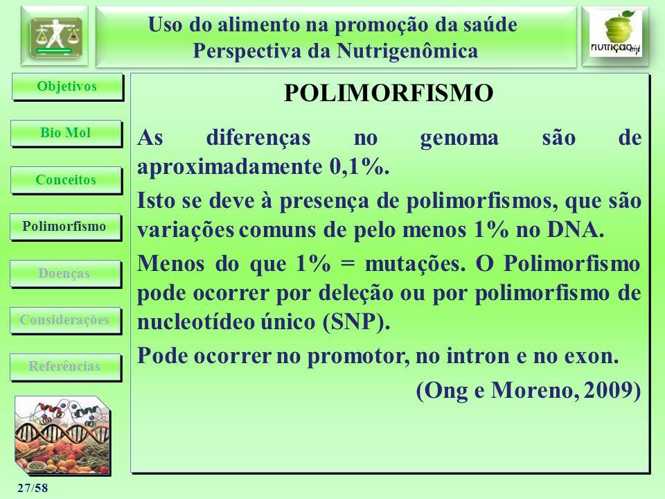 Uso do alimento na promoção da saúde Perspectiva da Nutrigenômica Uso do alimento na promoção da saúde Perspectiva da Nutrigenômica 27/58 POLIMORFISMO