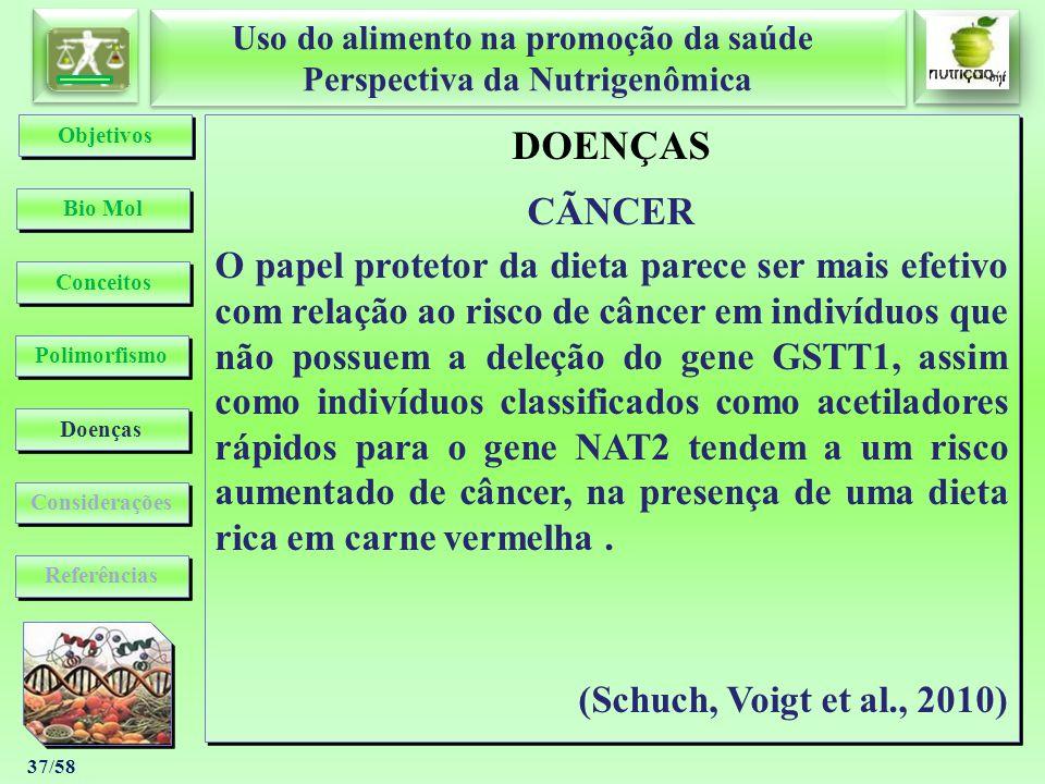 Uso do alimento na promoção da saúde Perspectiva da Nutrigenômica Uso do alimento na promoção da saúde Perspectiva da Nutrigenômica 37/58 DOENÇAS CÃNC