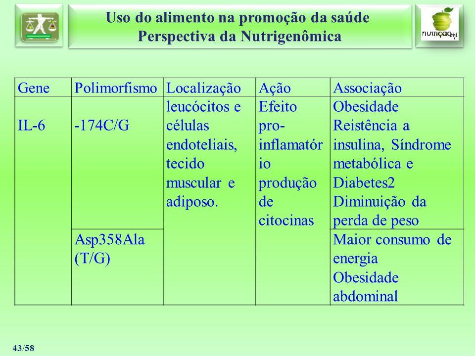 Uso do alimento na promoção da saúde Perspectiva da Nutrigenômica Uso do alimento na promoção da saúde Perspectiva da Nutrigenômica 43/58 GenePolimorf