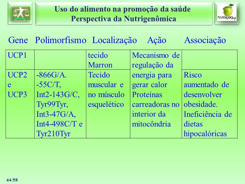 Uso do alimento na promoção da saúde Perspectiva da Nutrigenômica Uso do alimento na promoção da saúde Perspectiva da Nutrigenômica 44/58 UCP1tecido M