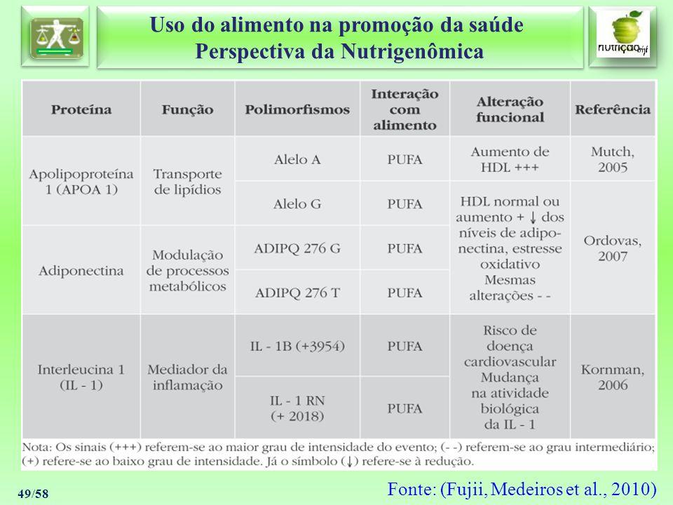 Uso do alimento na promoção da saúde Perspectiva da Nutrigenômica Uso do alimento na promoção da saúde Perspectiva da Nutrigenômica 49/58 Fonte: (Fuji