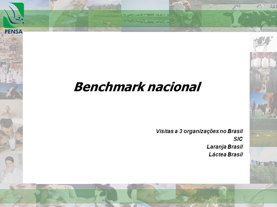 Benchmark nacional Visitas a 3 organizações no Brasil SIC Laranja Brasil Láctea Brasil