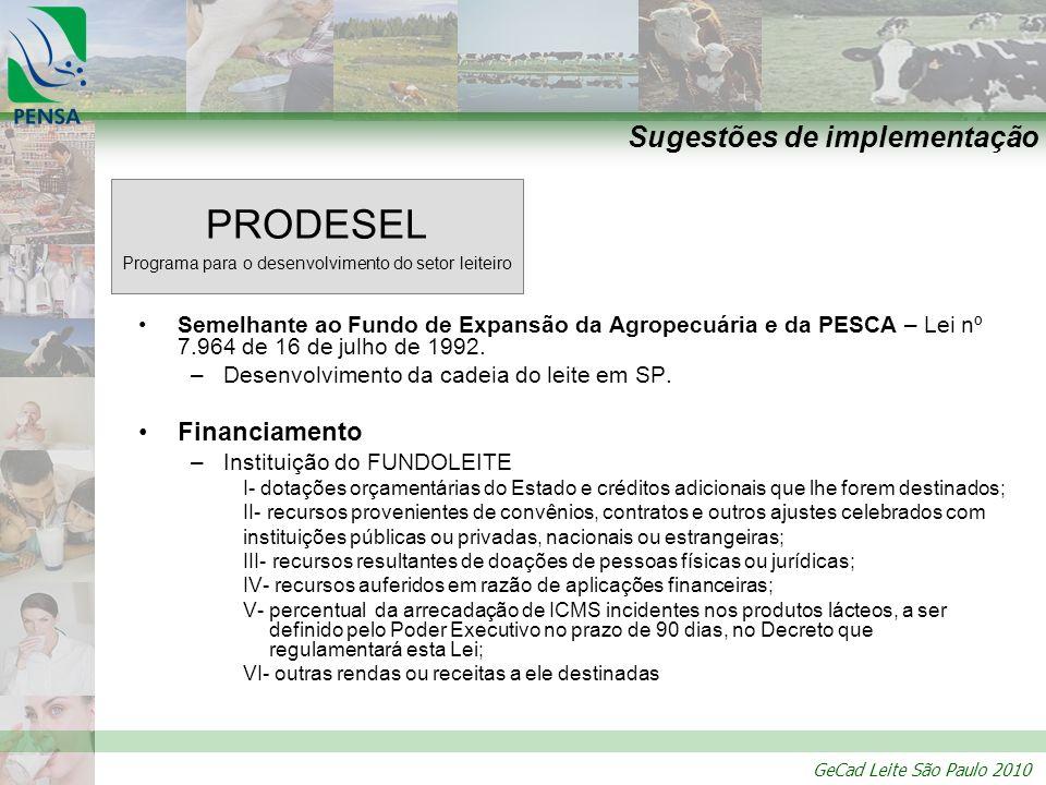 GeCad Leite São Paulo 2010 Sugestões de implementação PRODESEL Programa para o desenvolvimento do setor leiteiro Semelhante ao Fundo de Expansão da Ag