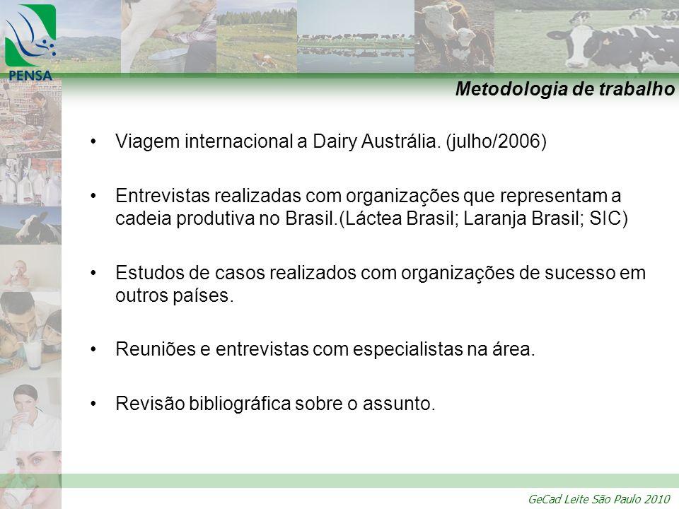 GeCad Leite São Paulo 2010 Metodologia de trabalho Viagem internacional a Dairy Austrália. (julho/2006) Entrevistas realizadas com organizações que re