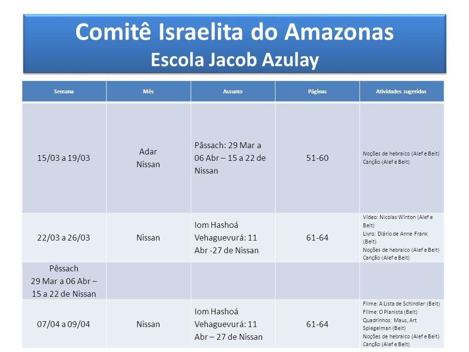 SemanaMêsAssuntoPáginasAtividades sugeridas 15/03 a 19/03 Adar Nissan Pâssach: 29 Mar a 06 Abr – 15 a 22 de Nissan 51-60 Noções de hebraico (Alef e Be