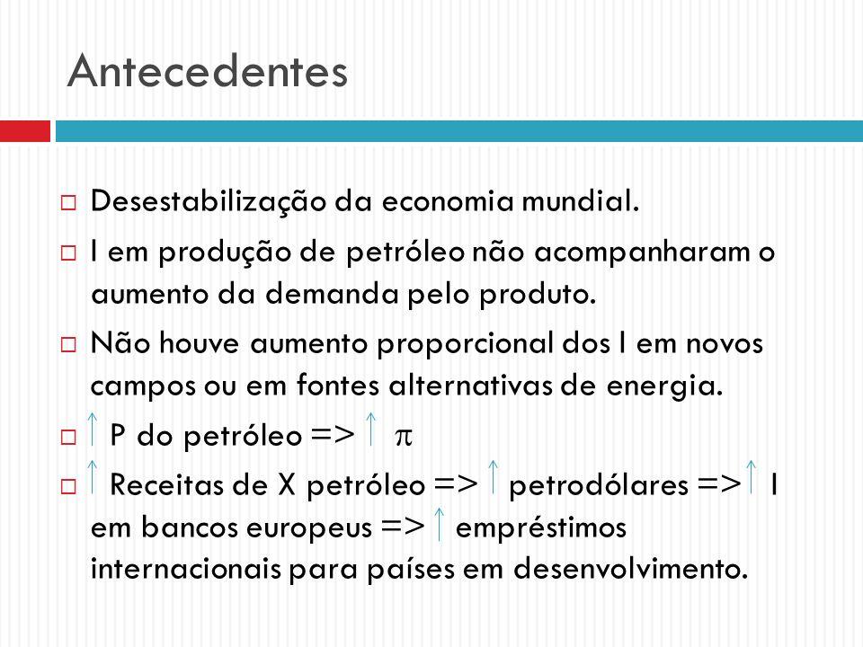 Antecedentes Desestabilização da economia mundial. I em produção de petróleo não acompanharam o aumento da demanda pelo produto. Não houve aumento pro